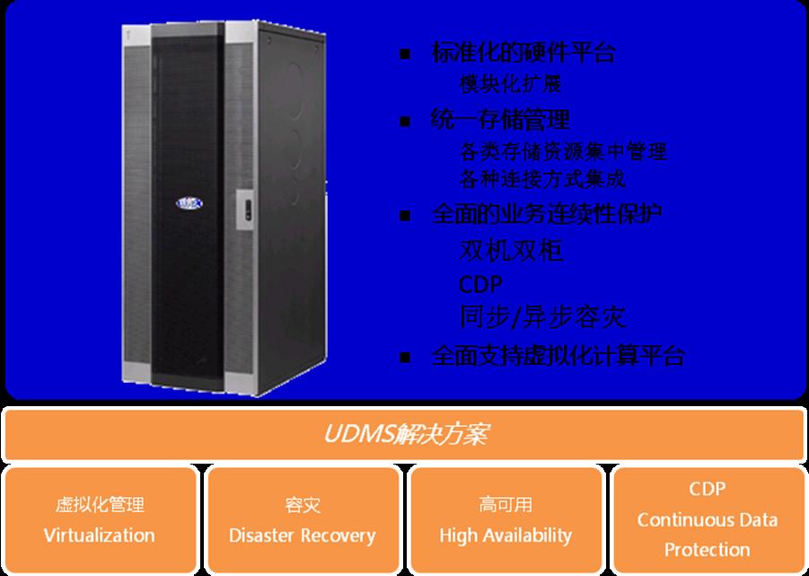 UIT虚拟化存储UDMS简介